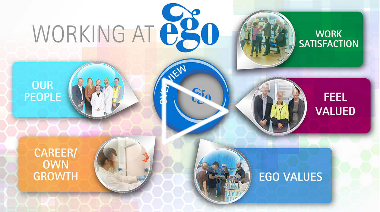 Working with us | Ego Pharmaceuticals